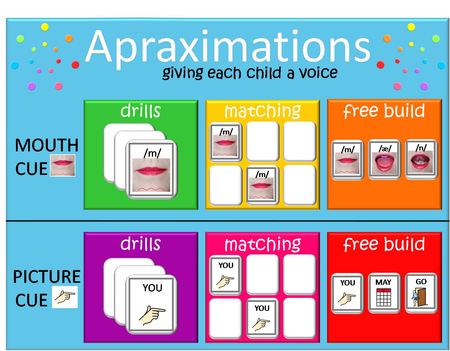 Apraximations-pic